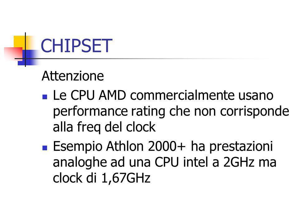 CHIPSET Attenzione. Le CPU AMD commercialmente usano performance rating che non corrisponde alla freq del clock.