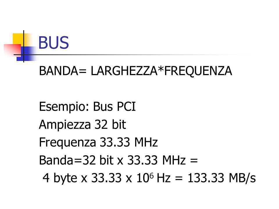 BUS BANDA= LARGHEZZA*FREQUENZA Esempio: Bus PCI Ampiezza 32 bit