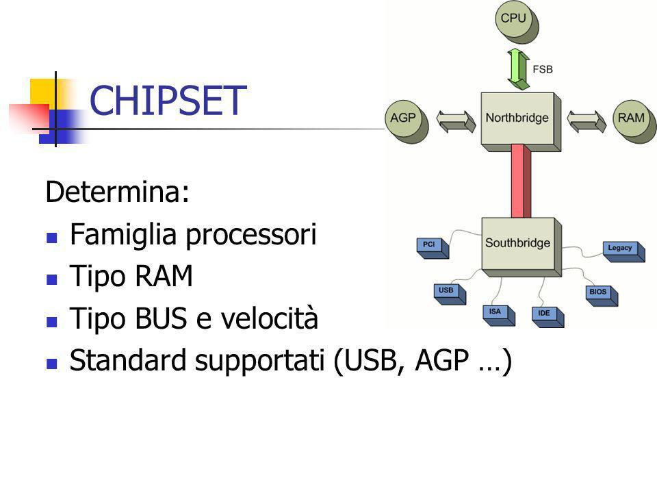 CHIPSET Determina: Famiglia processori Tipo RAM Tipo BUS e velocità