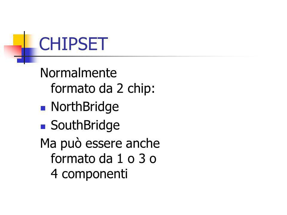 CHIPSET Normalmente formato da 2 chip: NorthBridge SouthBridge