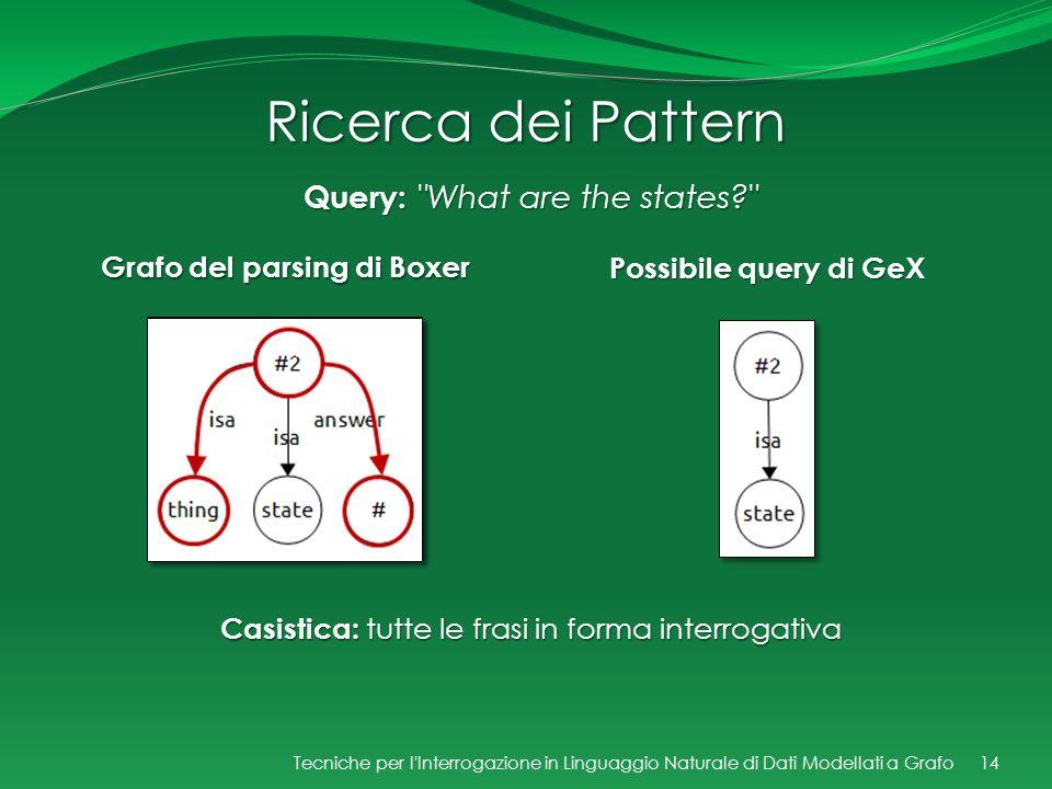 Grafo del parsing di Boxer