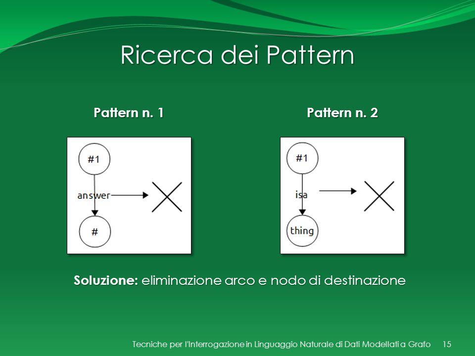 Soluzione: eliminazione arco e nodo di destinazione