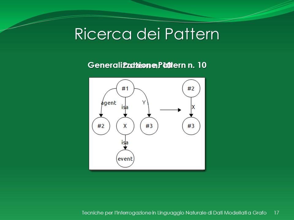 Generalizzazione Pattern n. 10