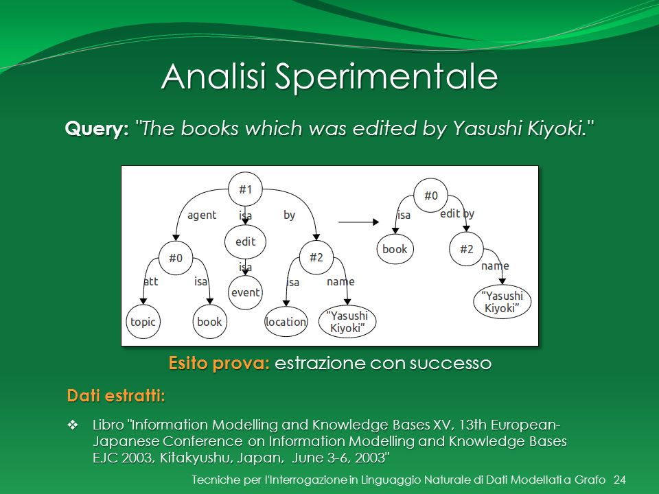Analisi Sperimentale Query: The books which was edited by Yasushi Kiyoki. Esito prova: estrazione con successo.