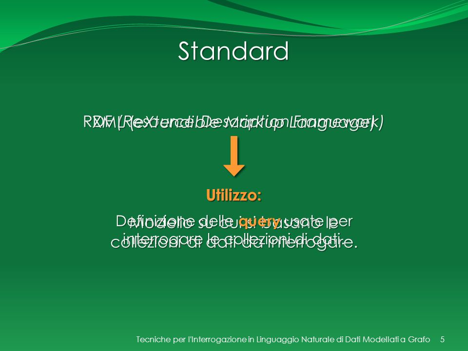 Standard RDF (Resource Description Framework)