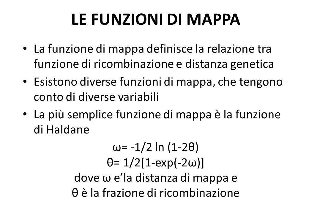 LE FUNZIONI DI MAPPA La funzione di mappa definisce la relazione tra funzione di ricombinazione e distanza genetica.