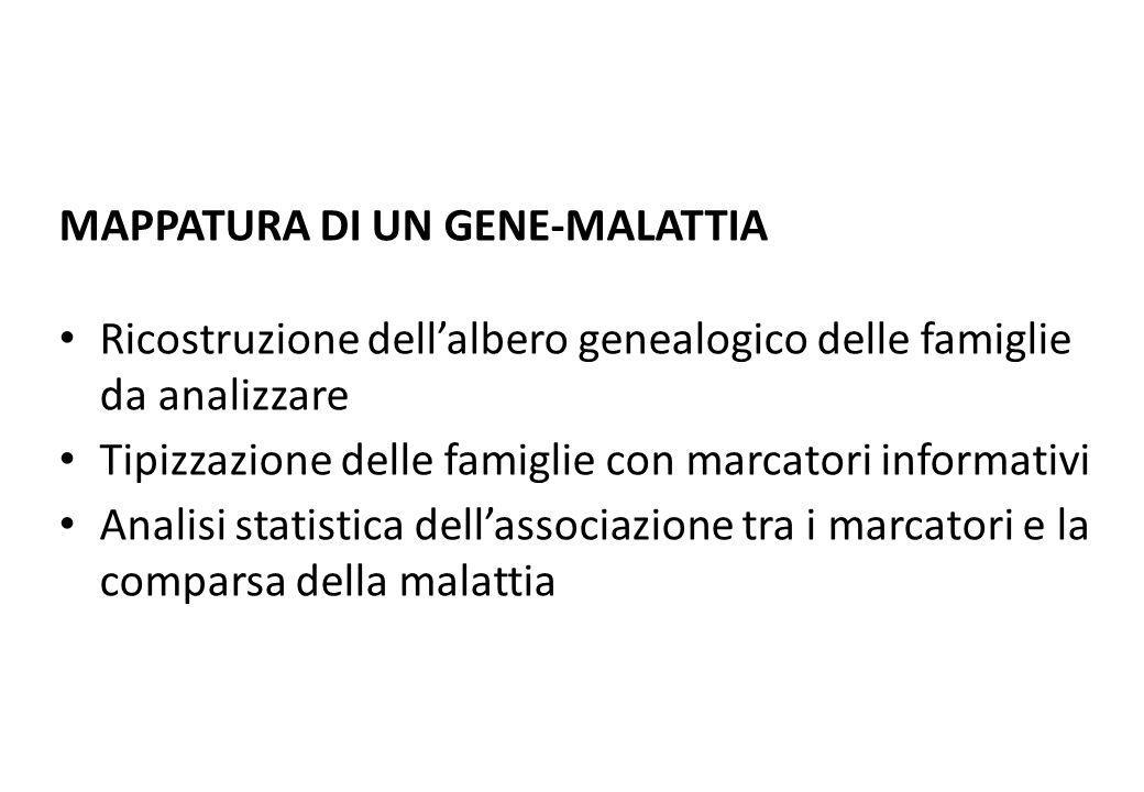 MAPPATURA DI UN GENE-MALATTIA