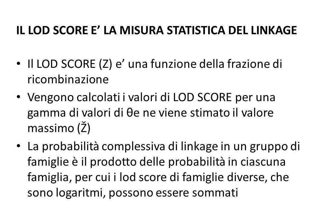 IL LOD SCORE E' LA MISURA STATISTICA DEL LINKAGE