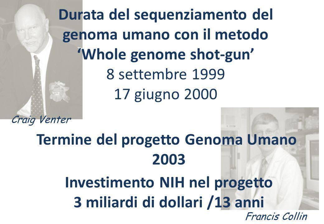 Durata del sequenziamento del genoma umano con il metodo