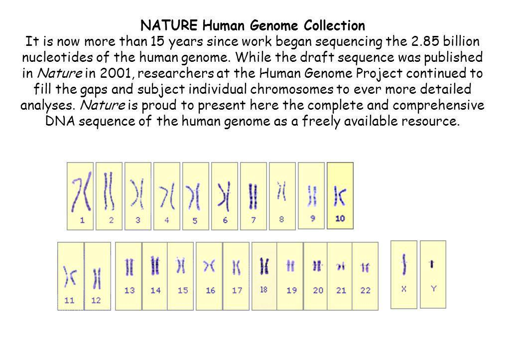 NATURE Human Genome Collection
