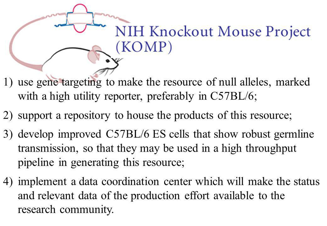 use gene targeting to make the resource of null alleles, marked with a high utility reporter, preferably in C57BL/6;