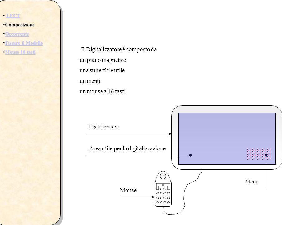 Il Digitalizzatore è composto da un piano magnetico