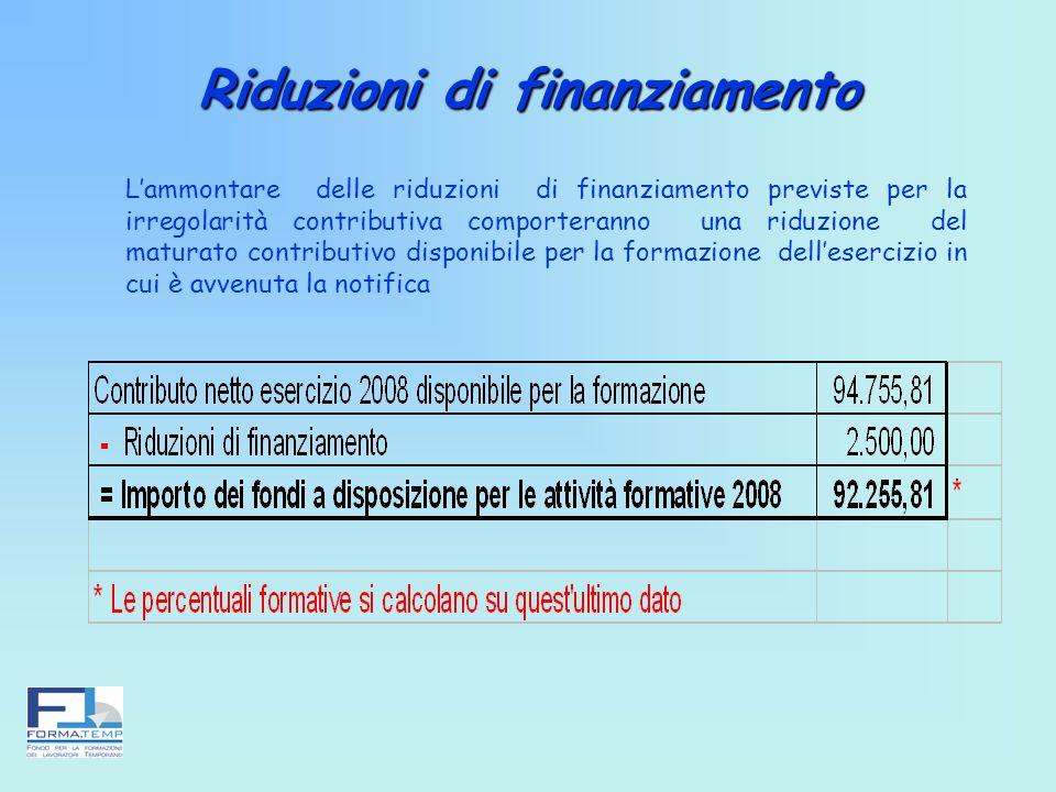 Riduzioni di finanziamento