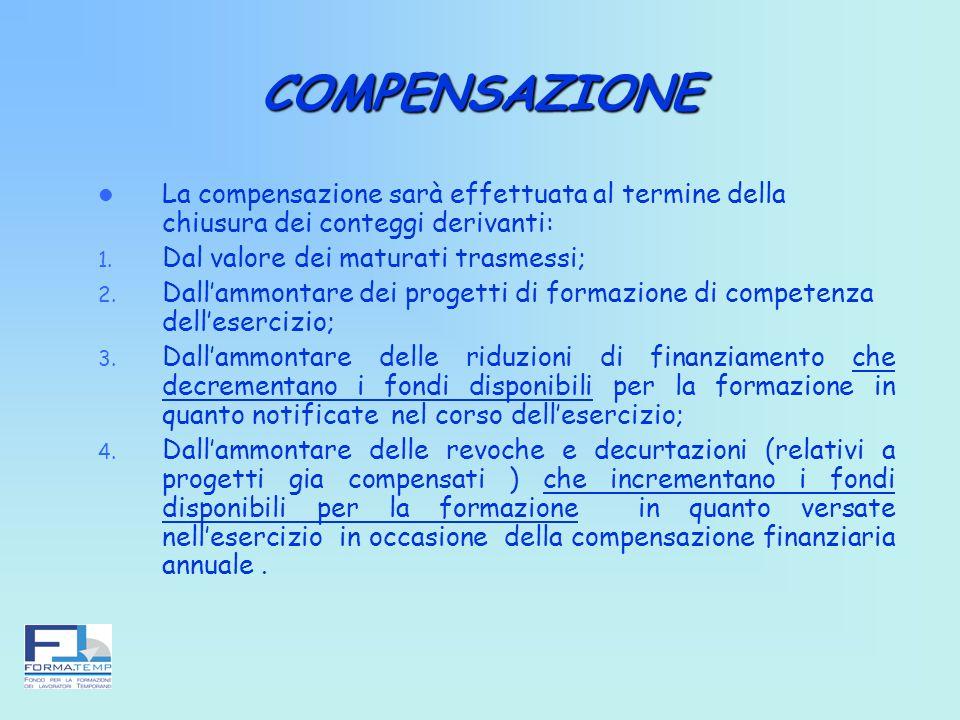 COMPENSAZIONE La compensazione sarà effettuata al termine della chiusura dei conteggi derivanti: Dal valore dei maturati trasmessi;