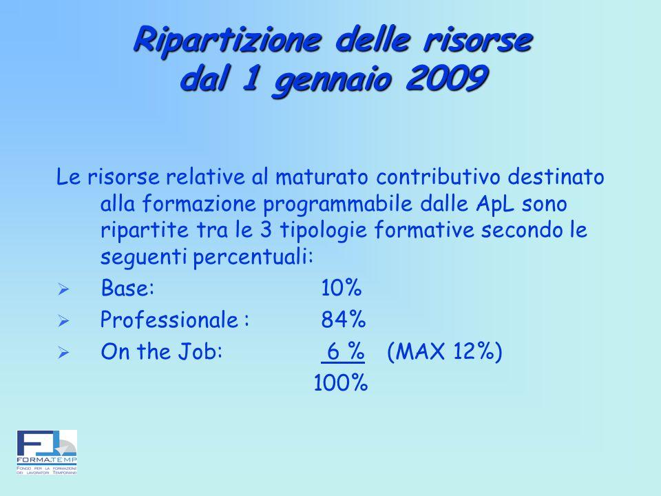 Ripartizione delle risorse dal 1 gennaio 2009