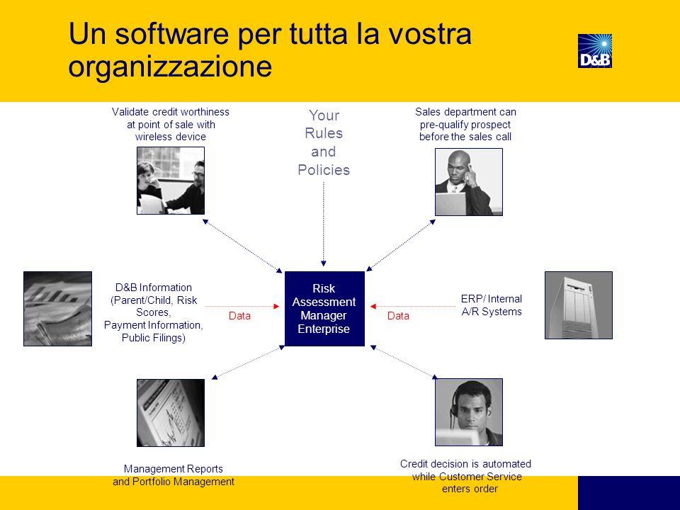 Un software per tutta la vostra organizzazione