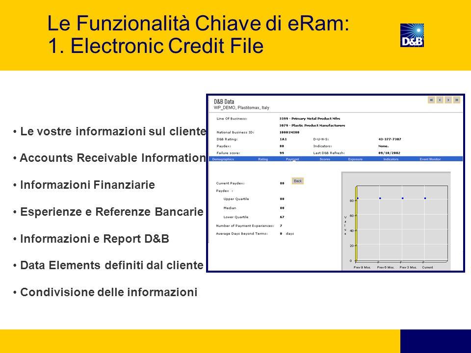 Le Funzionalità Chiave di eRam: 1. Electronic Credit File