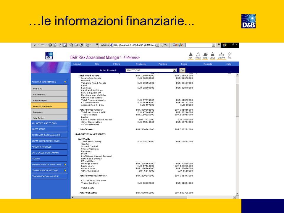 …le informazioni finanziarie...