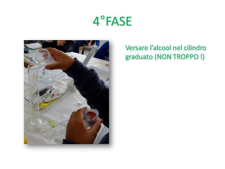 4°FASE Versare l'alcool nel cilindro graduato (NON TROPPO !)
