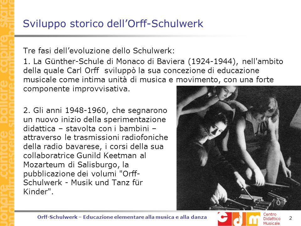 Sviluppo storico dell'Orff-Schulwerk
