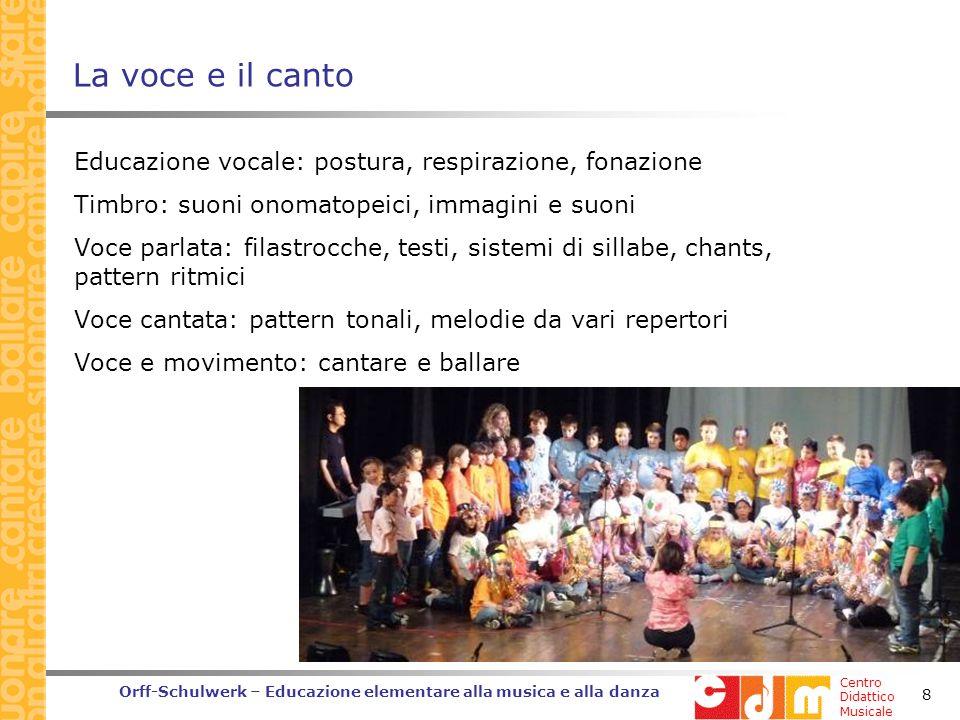 La voce e il canto Educazione vocale: postura, respirazione, fonazione