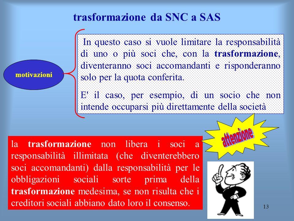trasformazione da SNC a SAS