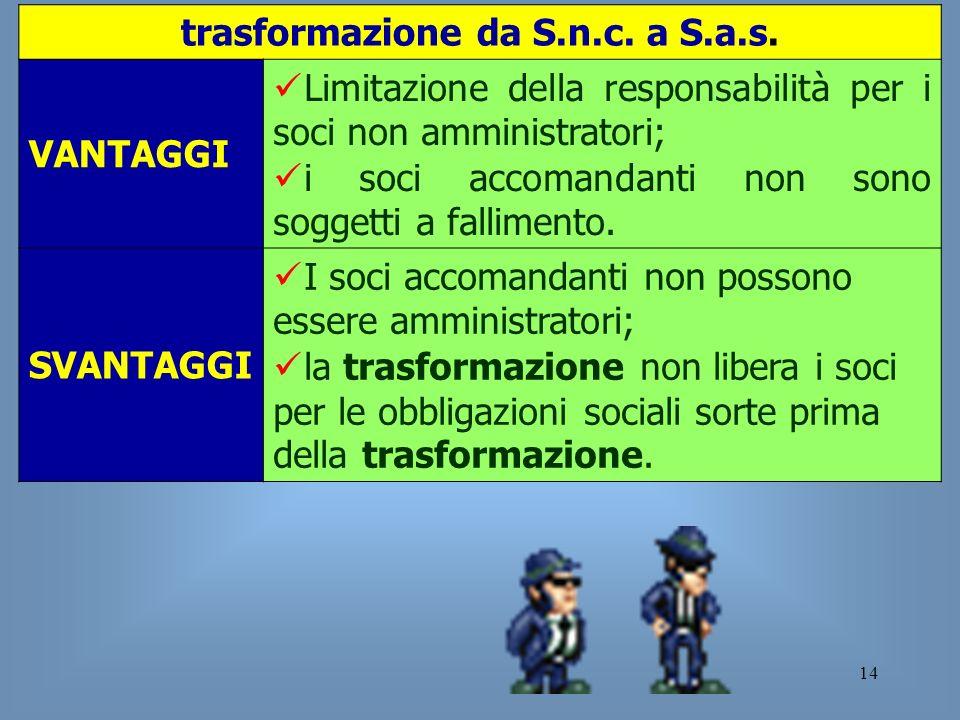 trasformazione da S.n.c. a S.a.s.