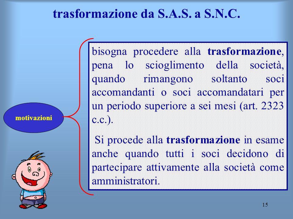 trasformazione da S.A.S. a S.N.C.
