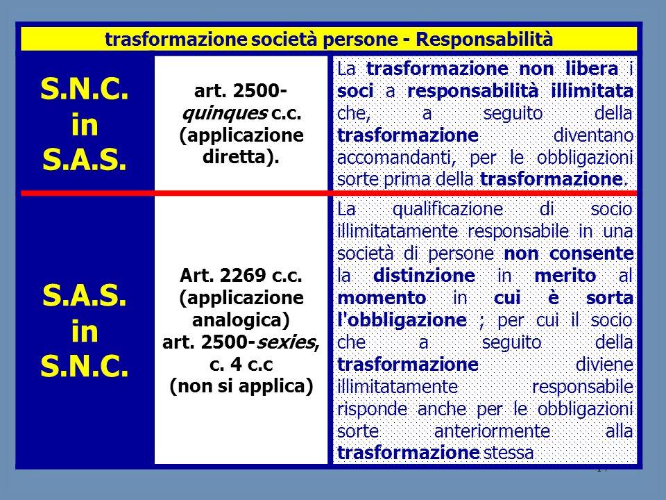 trasformazione società persone - Responsabilità