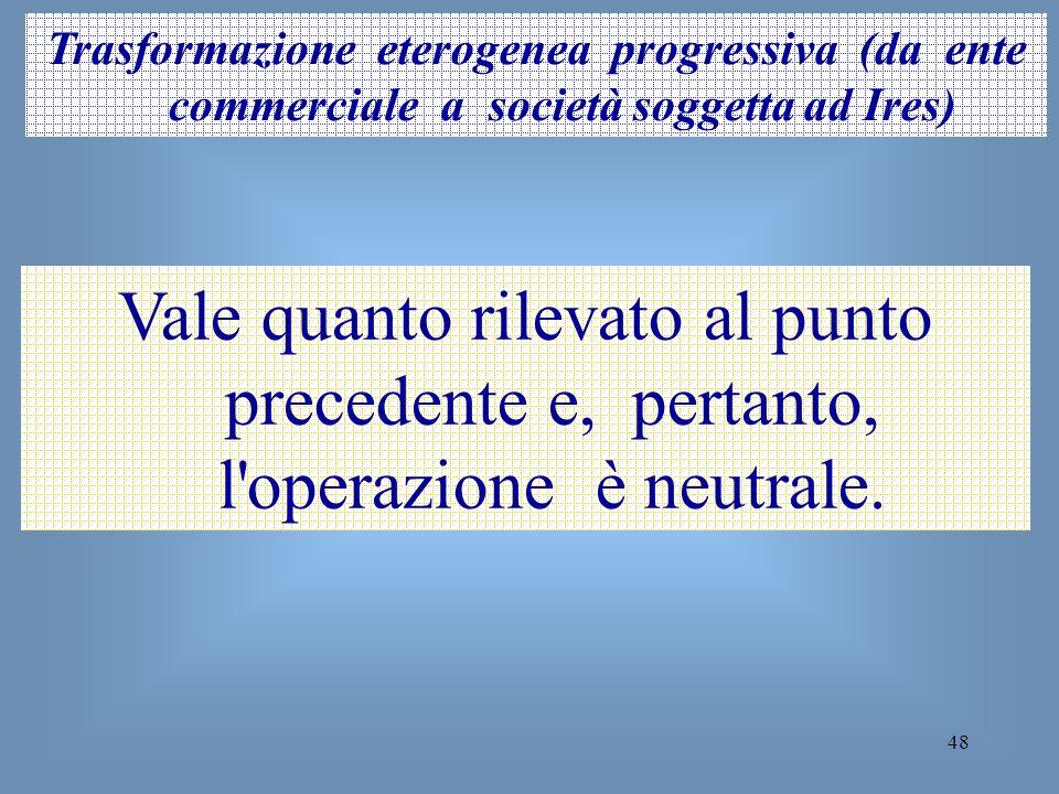 Trasformazione eterogenea progressiva (da ente commerciale a società soggetta ad Ires)