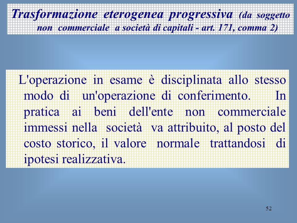 Trasformazione eterogenea progressiva (da soggetto non commerciale a società di capitali - art. 171, comma 2)