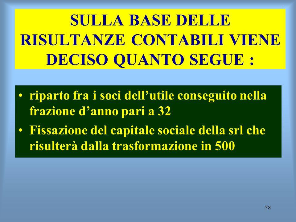 SULLA BASE DELLE RISULTANZE CONTABILI VIENE DECISO QUANTO SEGUE :