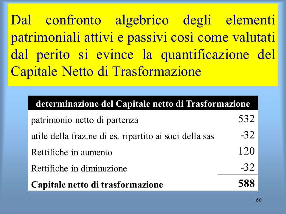 determinazione del Capitale netto di Trasformazione
