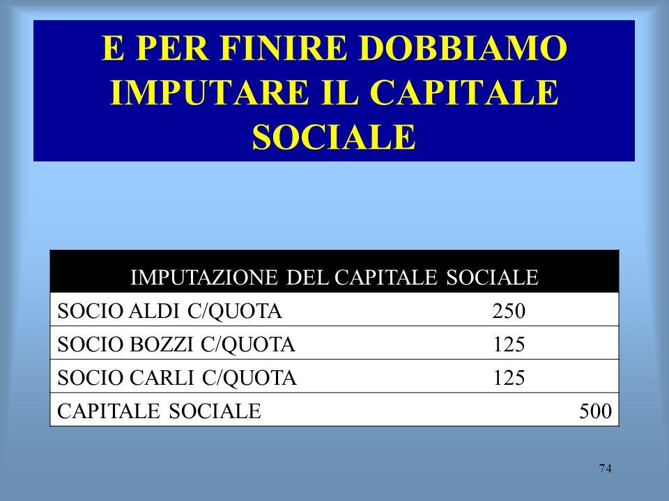 E PER FINIRE DOBBIAMO IMPUTARE IL CAPITALE SOCIALE