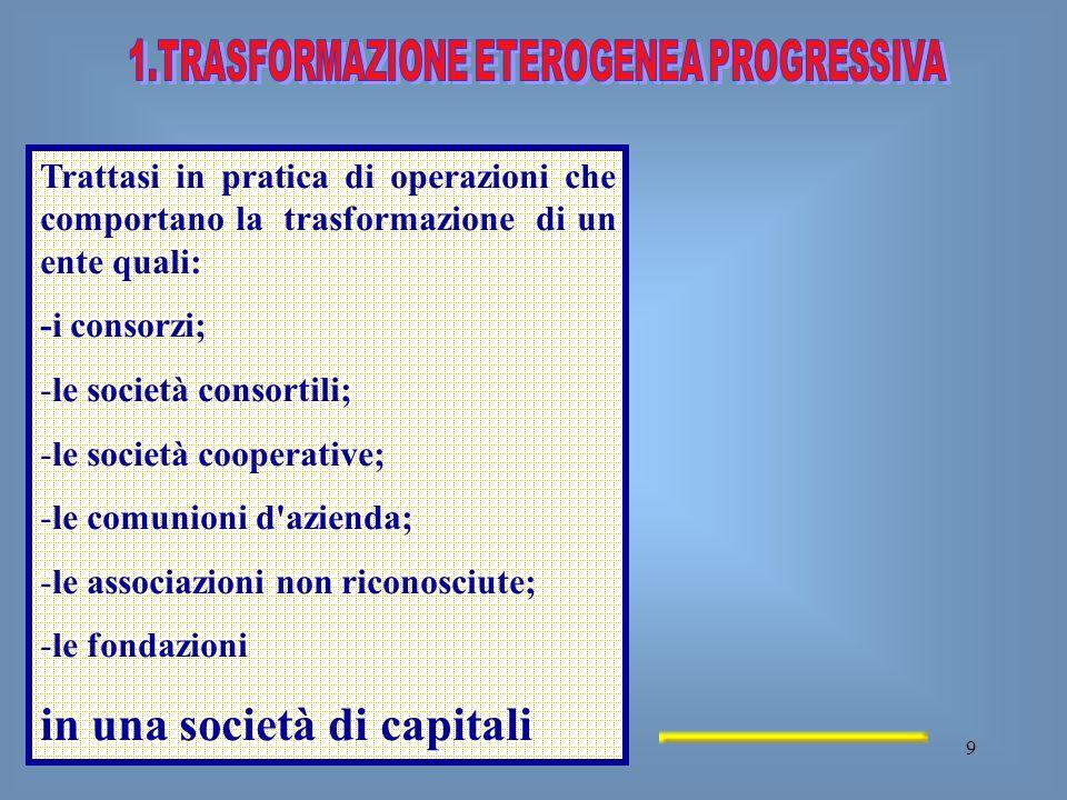 1.TRASFORMAZIONE ETEROGENEA PROGRESSIVA