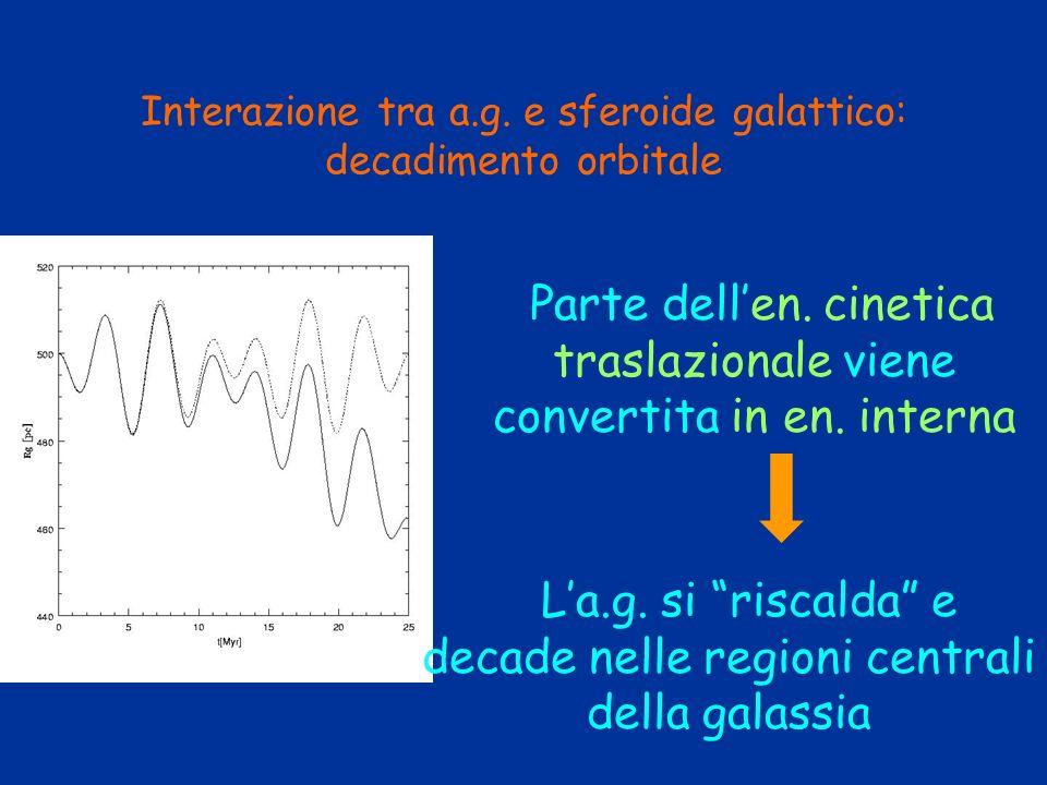 Interazione tra a.g. e sferoide galattico: decadimento orbitale