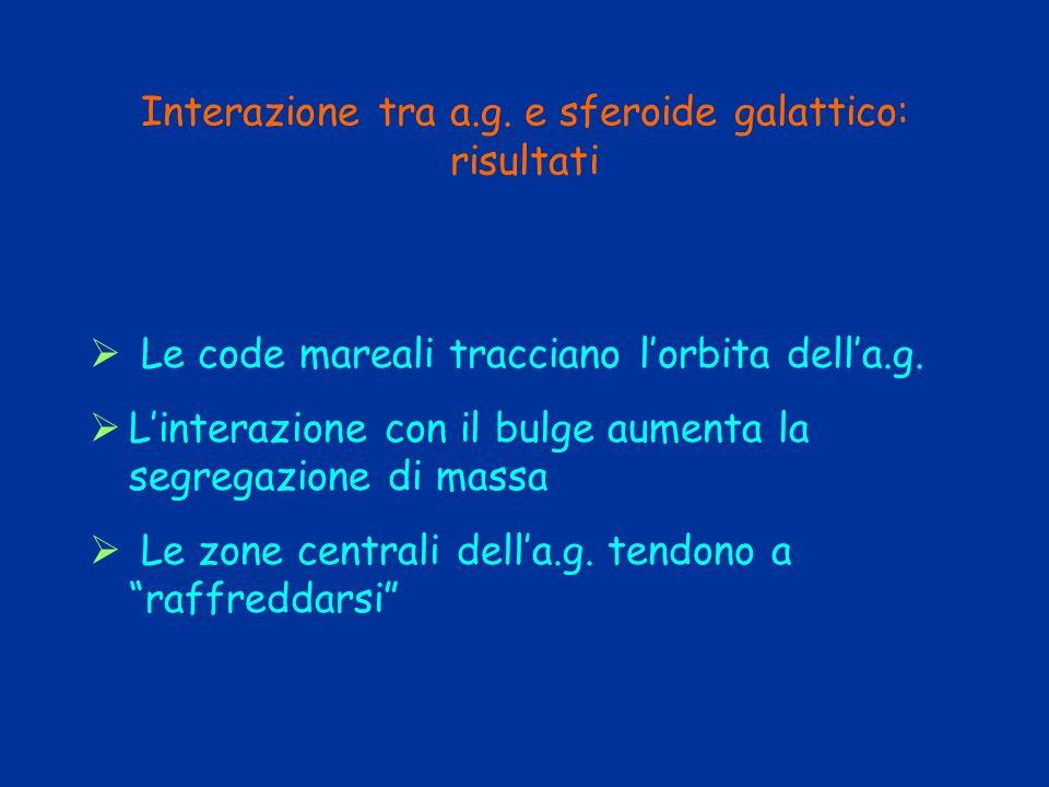 Interazione tra a.g. e sferoide galattico: risultati