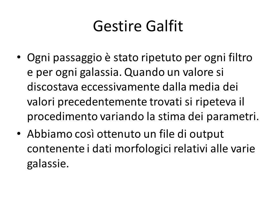 Gestire Galfit