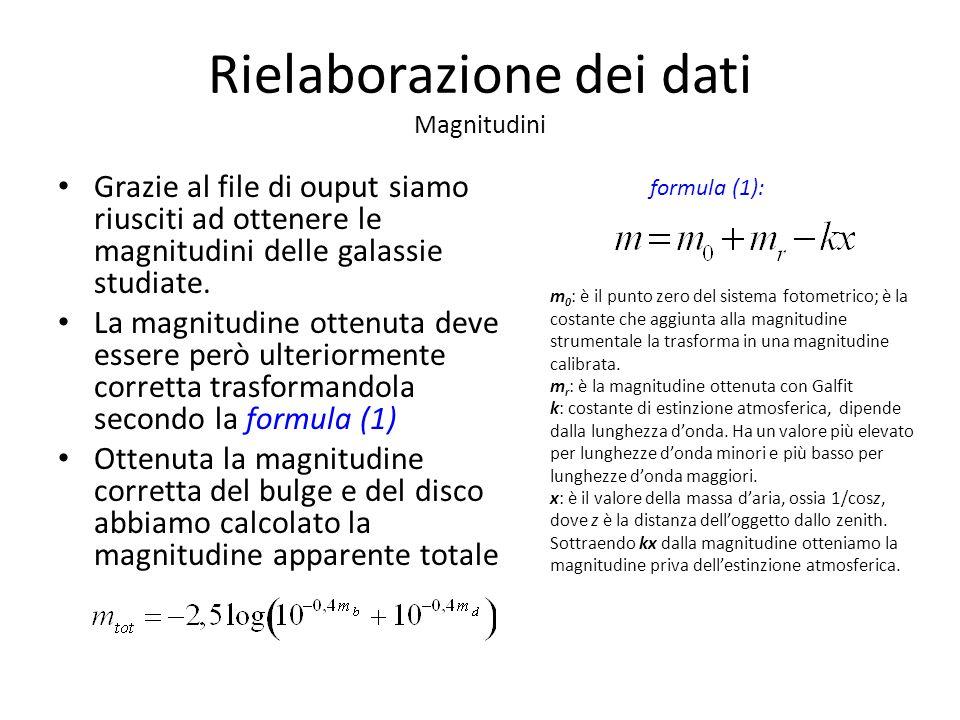 Rielaborazione dei dati Magnitudini