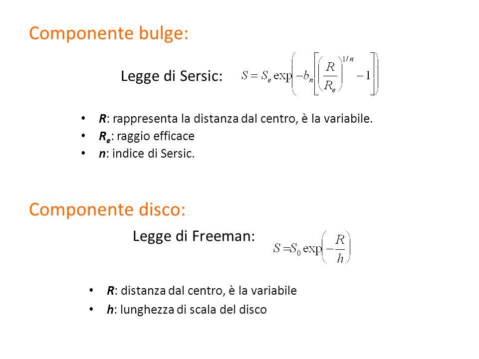Componente bulge: Componente disco: Legge di Sersic: Legge di Freeman: