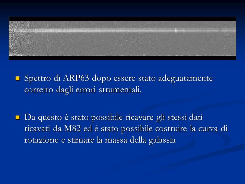 Spettro di ARP63 dopo essere stato adeguatamente corretto dagli errori strumentali.