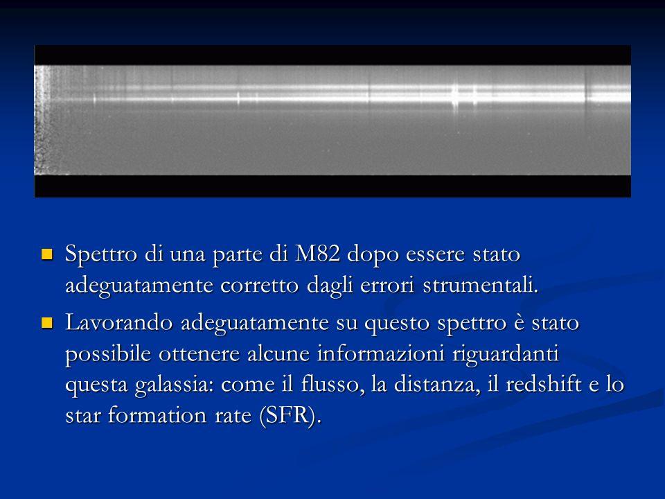 Spettro di una parte di M82 dopo essere stato adeguatamente corretto dagli errori strumentali.
