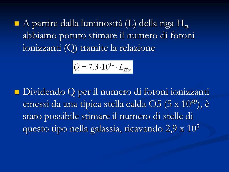 A partire dalla luminosità (L) della riga Ha abbiamo potuto stimare il numero di fotoni ionizzanti (Q) tramite la relazione