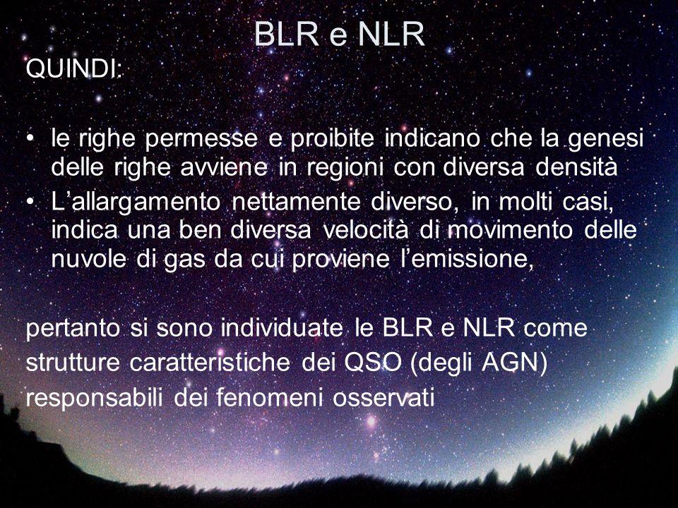 BLR e NLR QUINDI: le righe permesse e proibite indicano che la genesi delle righe avviene in regioni con diversa densità.