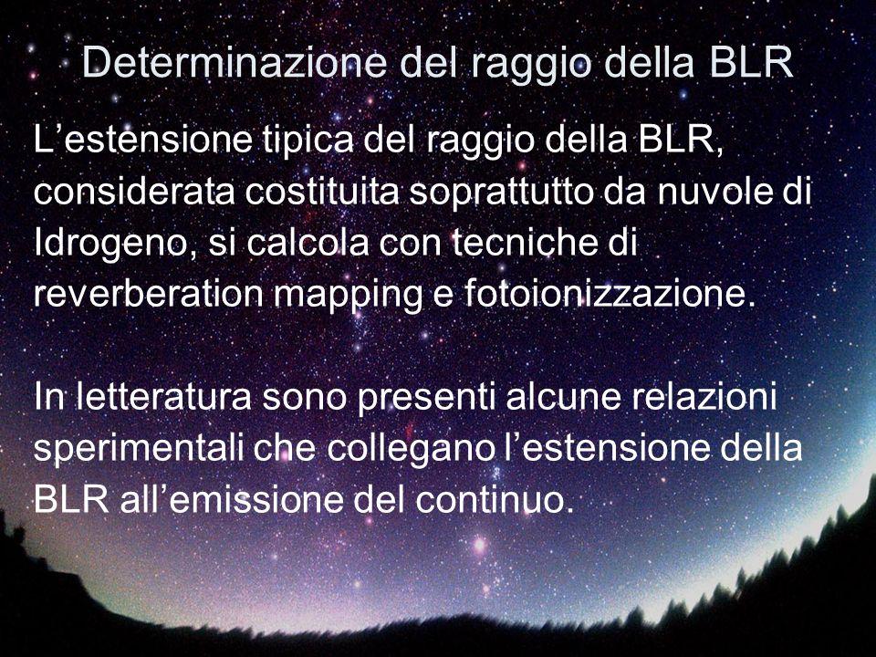 Determinazione del raggio della BLR