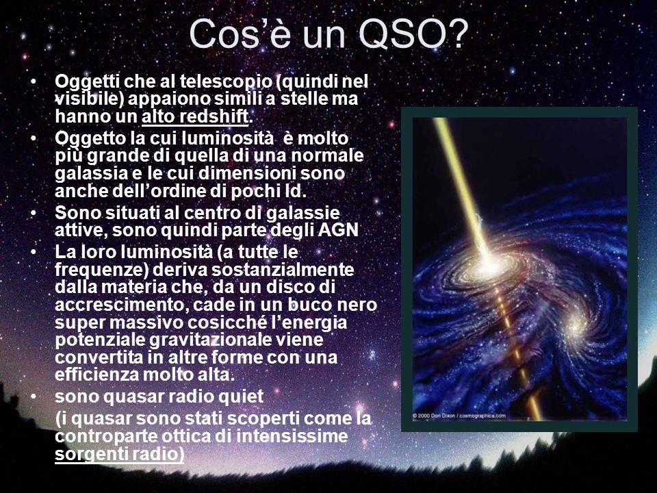Cos'è un QSO Oggetti che al telescopio (quindi nel visibile) appaiono simili a stelle ma hanno un alto redshift.