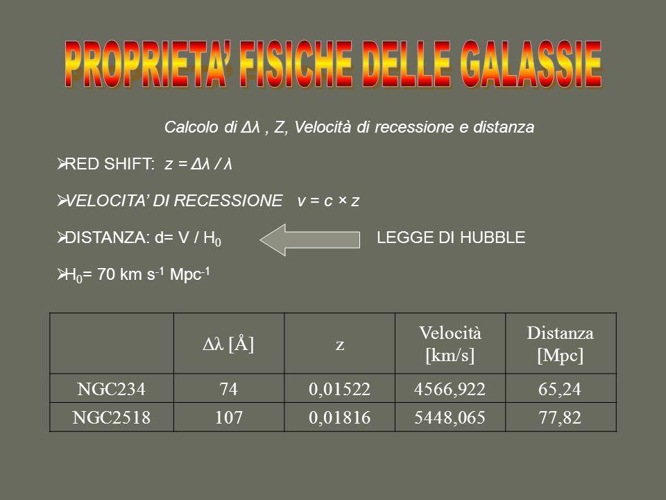 PROPRIETA' FISICHE DELLE GALASSIE