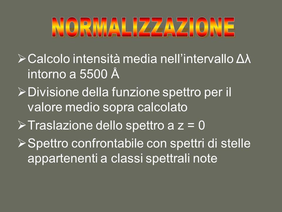 NORMALIZZAZIONE Calcolo intensità media nell'intervallo Δλ intorno a 5500 Å. Divisione della funzione spettro per il valore medio sopra calcolato.