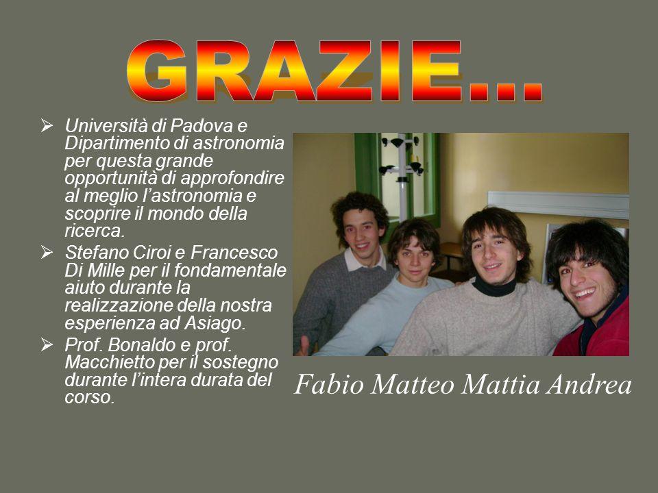 GRAZIE... Fabio Matteo Mattia Andrea