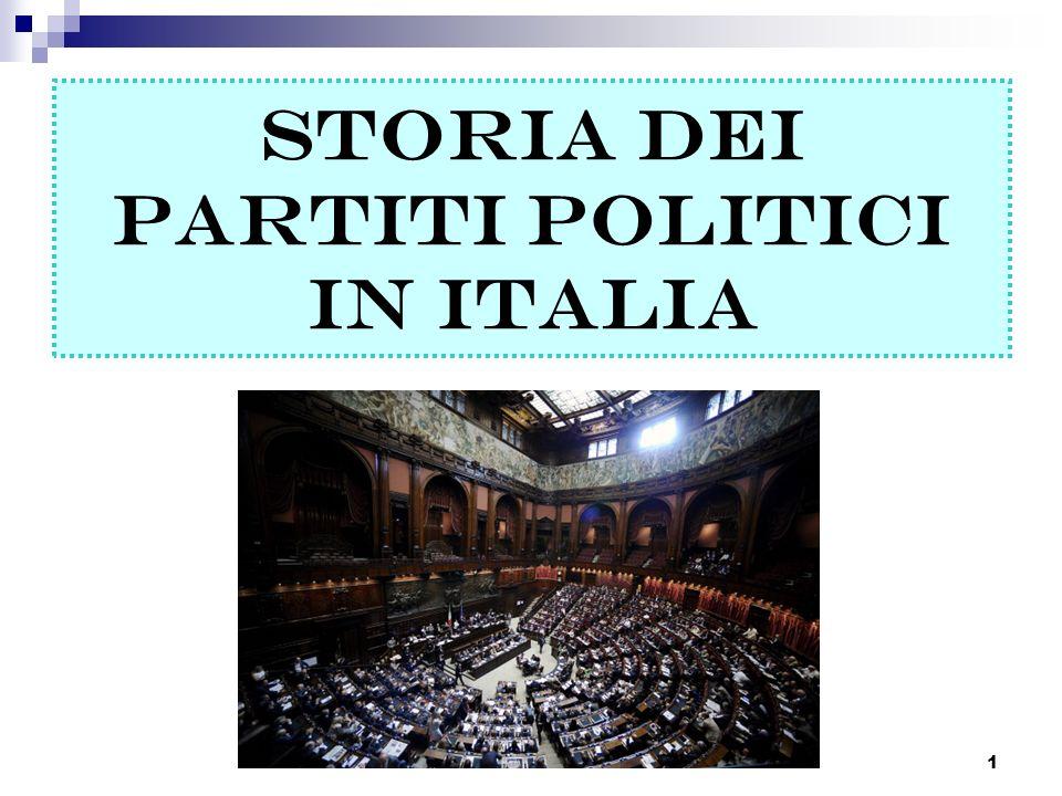 STORIA DEI PARTITI POLITICI IN ITALIA